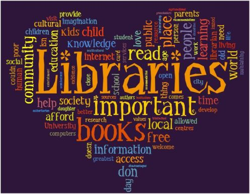 savelibraries-wordle-heart